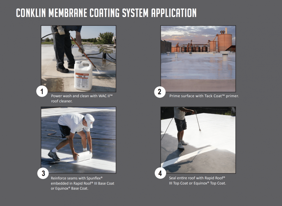 membrane commercial roofing